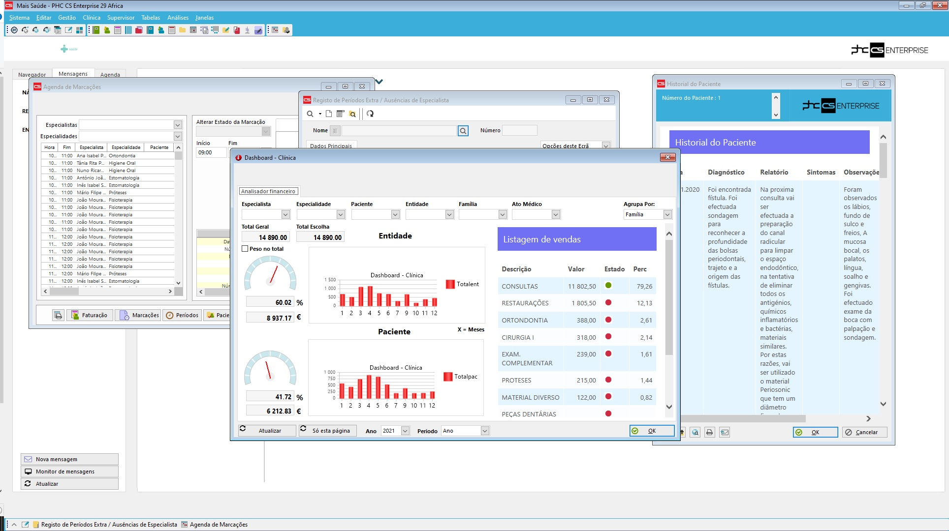 Software de gestao para clinicas Overview Dashboard