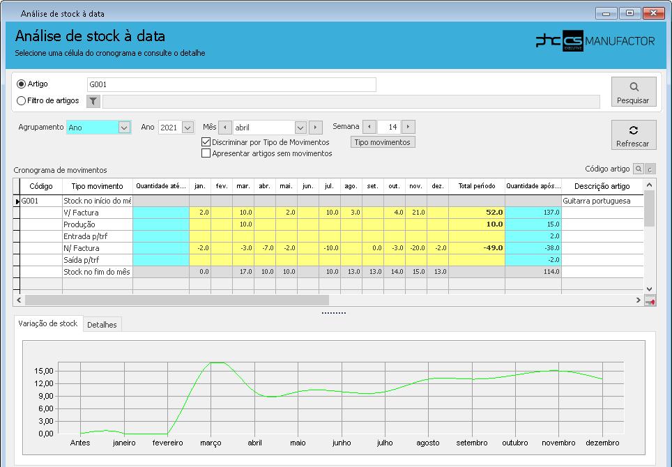 dashboard de funcionalidades operacionais industria
